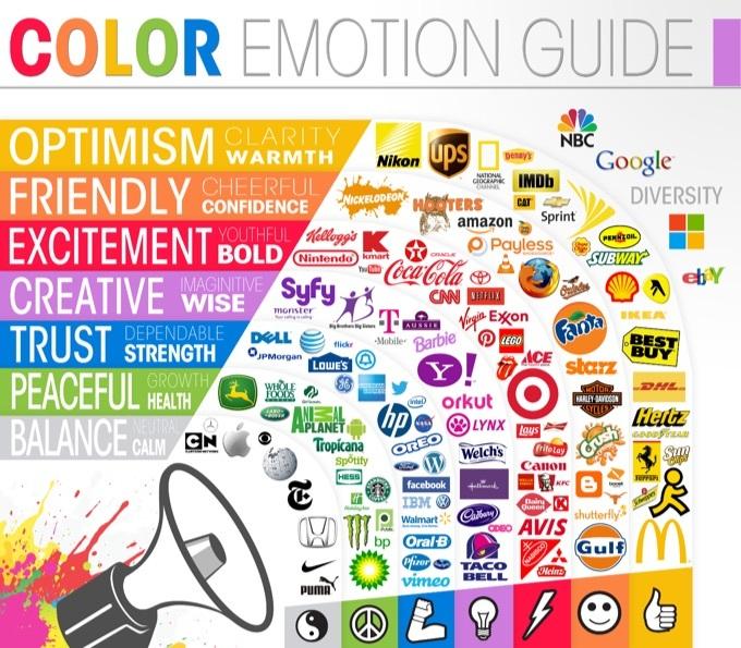 social media strategy for startups, brand color psychology